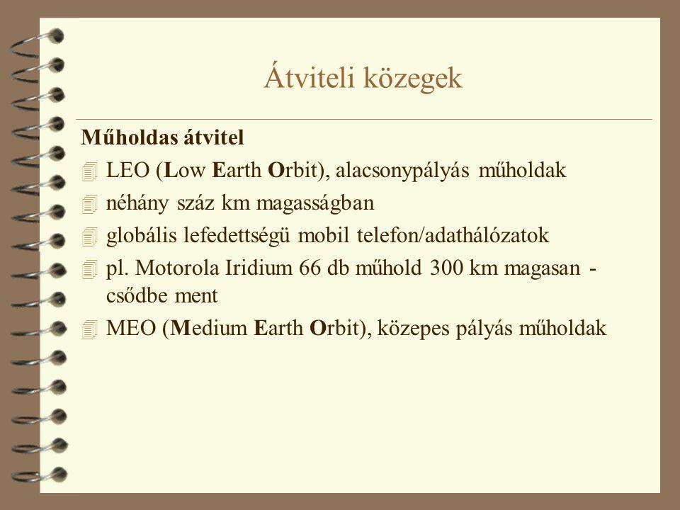 Átviteli közegek Műholdas átvitel