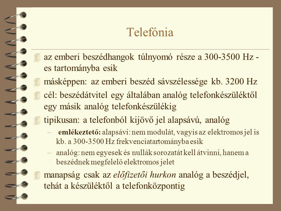 Telefónia az emberi beszédhangok túlnyomó része a 300-3500 Hz -es tartományba esik. másképpen: az emberi beszéd sávszélessége kb. 3200 Hz.