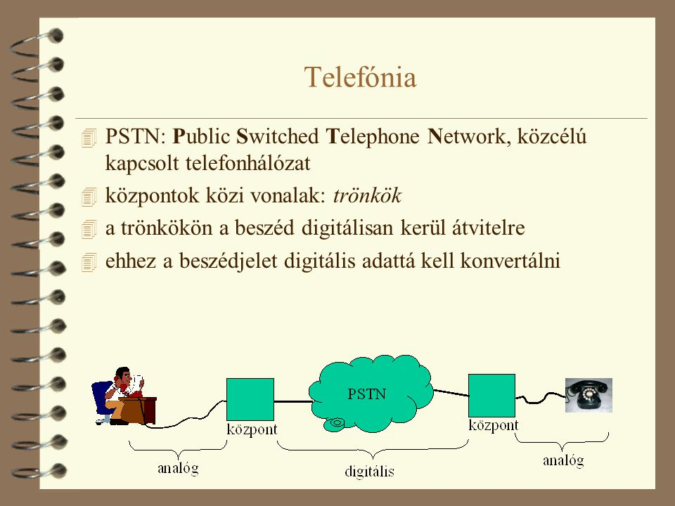 Telefónia PSTN: Public Switched Telephone Network, közcélú kapcsolt telefonhálózat. központok közi vonalak: trönkök.