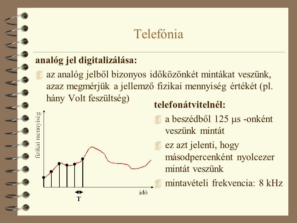 Telefónia analóg jel digitalizálása: