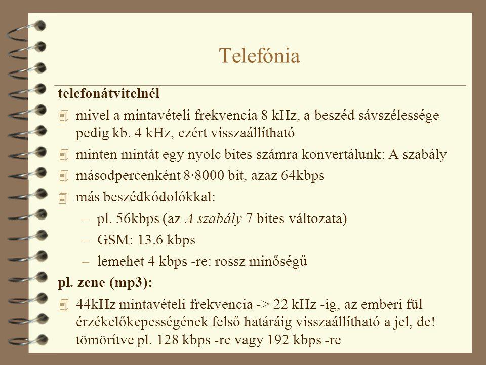 Telefónia telefonátvitelnél
