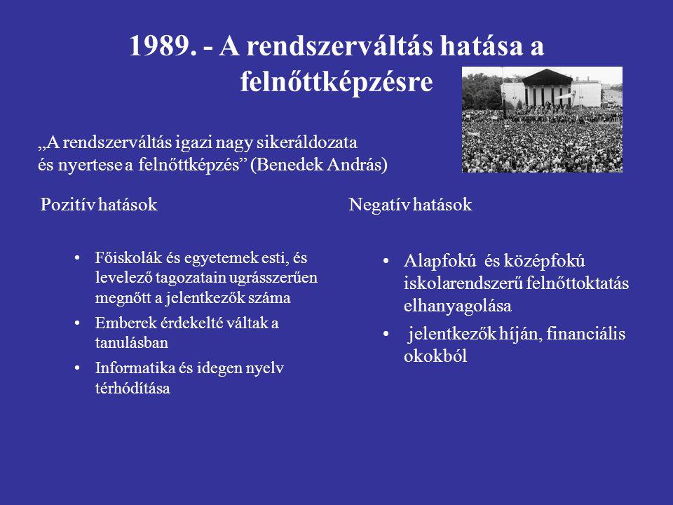 1989. - A rendszerváltás hatása a felnőttképzésre