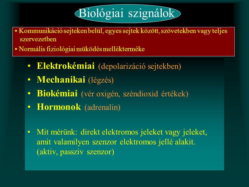 Biológiai szignálok Elektrokémiai (depolarizáció sejtekben)