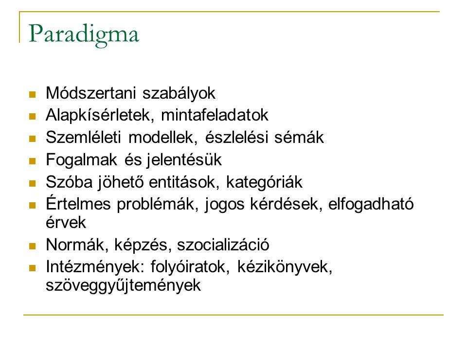 Paradigma Módszertani szabályok Alapkísérletek, mintafeladatok