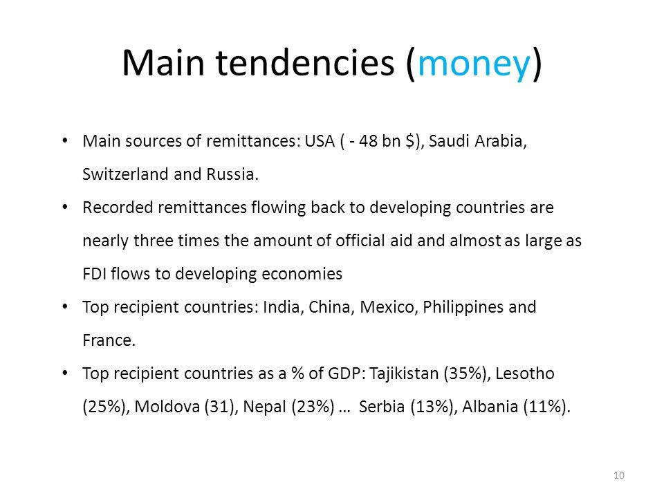 Main tendencies (money)