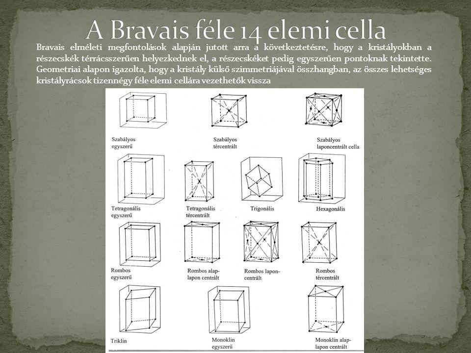 A Bravais féle 14 elemi cella