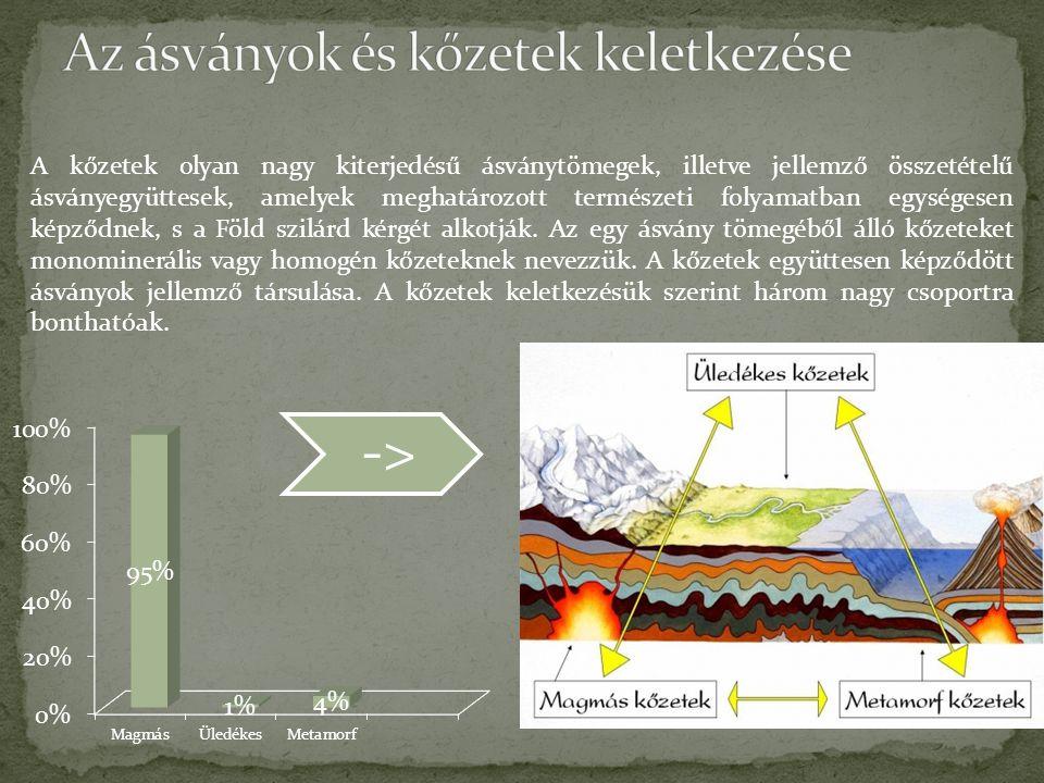 Az ásványok és kőzetek keletkezése