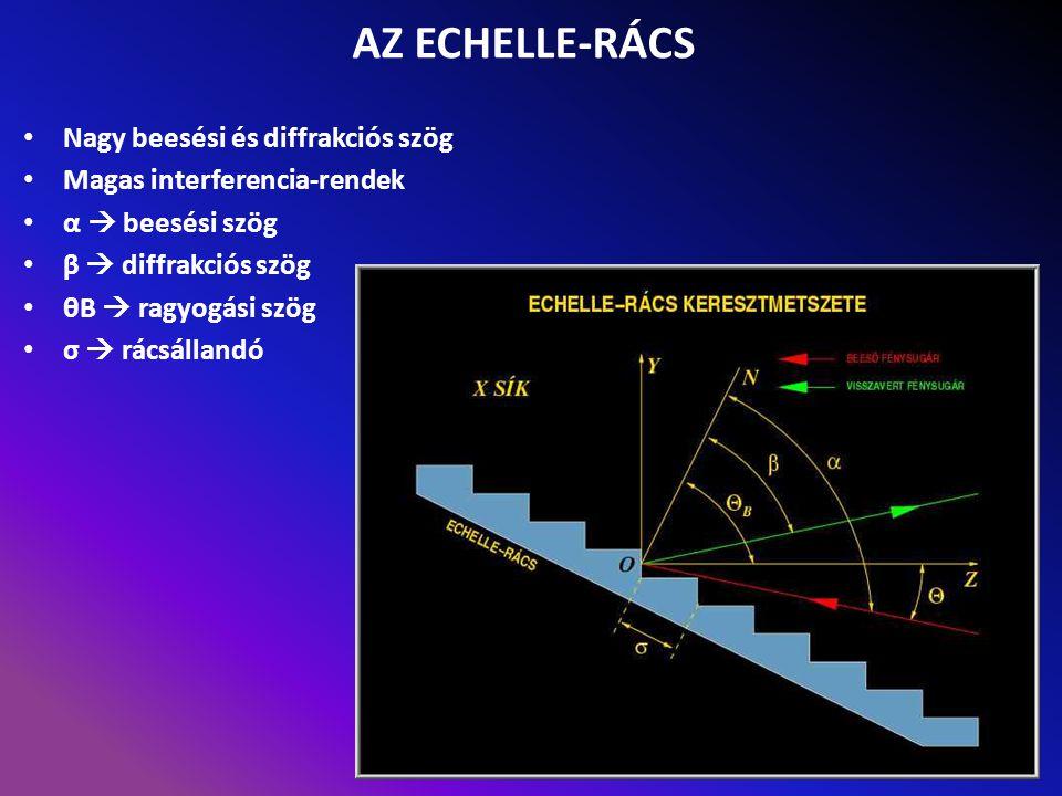 AZ ECHELLE-RÁCS Nagy beesési és diffrakciós szög