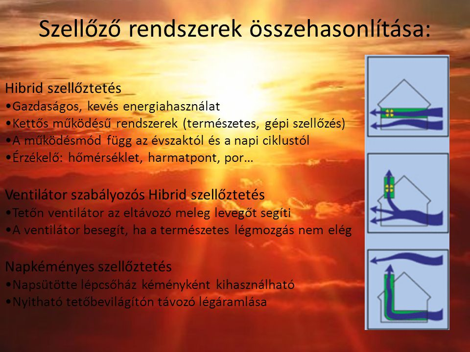 Szellőző rendszerek összehasonlítása: