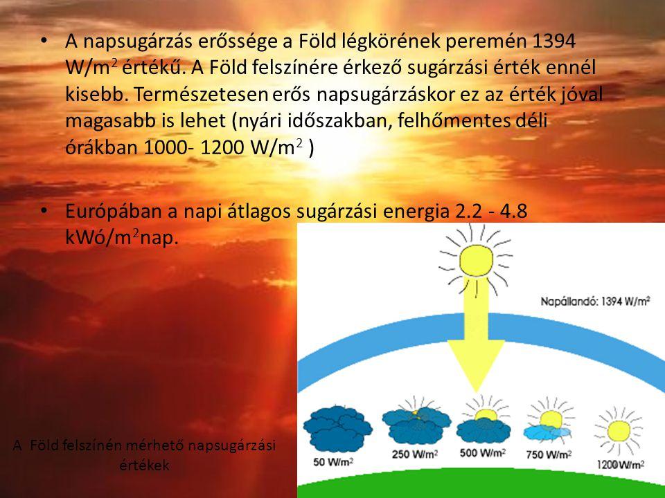 A Föld felszínén mérhető napsugárzási értékek