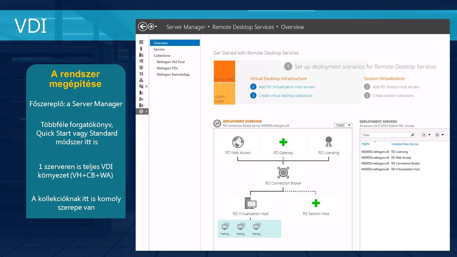 VDI A rendszer megépítése Főszereplő: a Server Manager