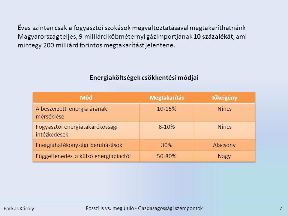 Energiaköltségek csökkentési módjai