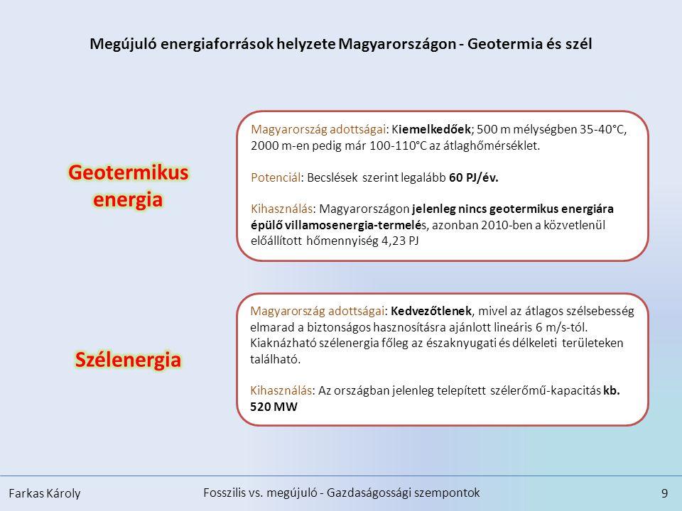 Megújuló energiaforrások helyzete Magyarországon - Geotermia és szél