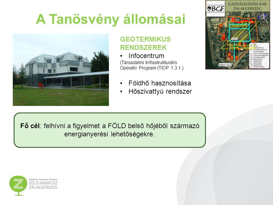 A Tanösvény állomásai GEOTERMIKUS RENDSZEREK Infocentrum