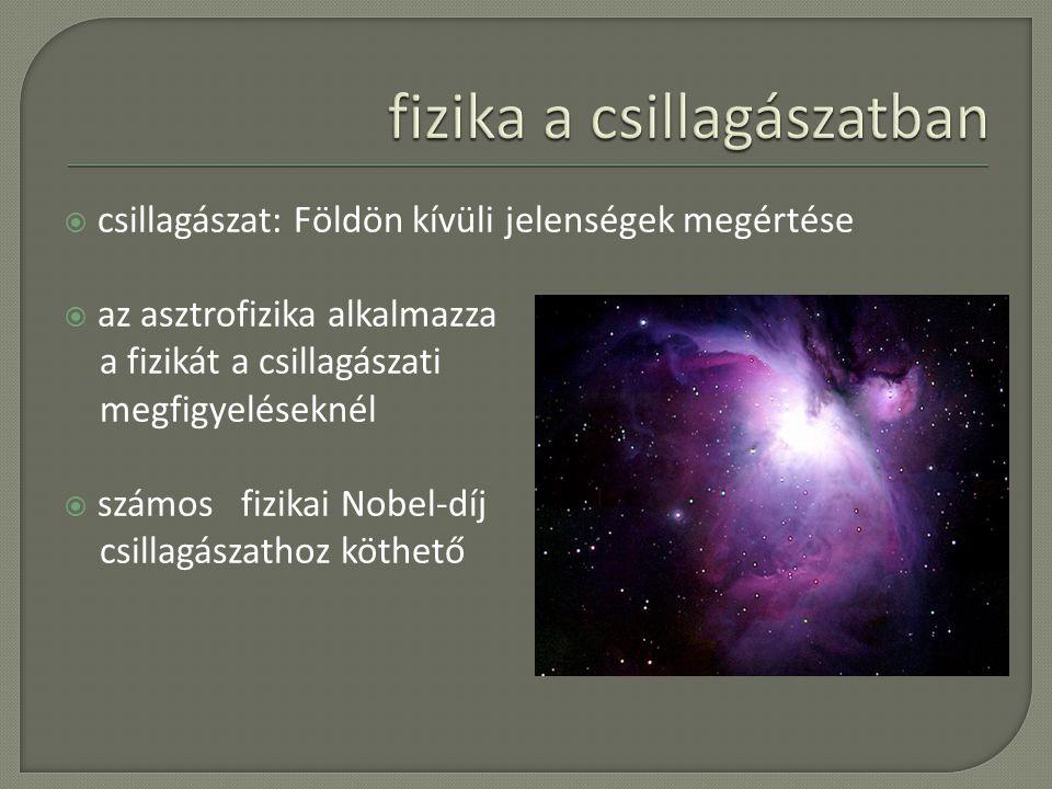 fizika a csillagászatban