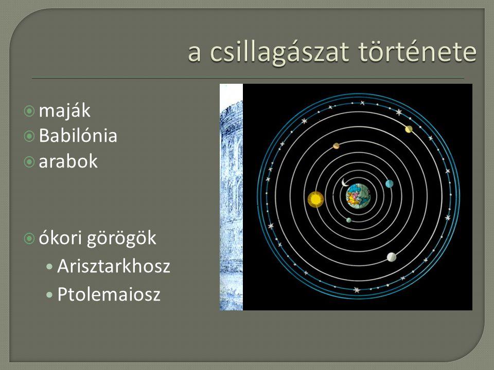 a csillagászat története