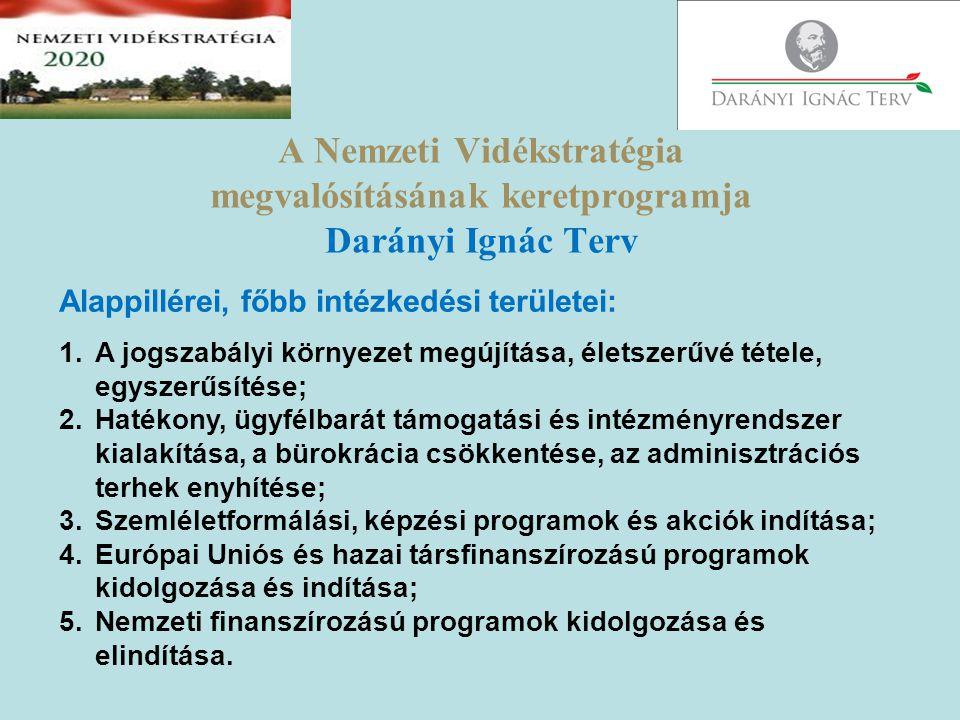 A Nemzeti Vidékstratégia megvalósításának keretprogramja Darányi Ignác Terv