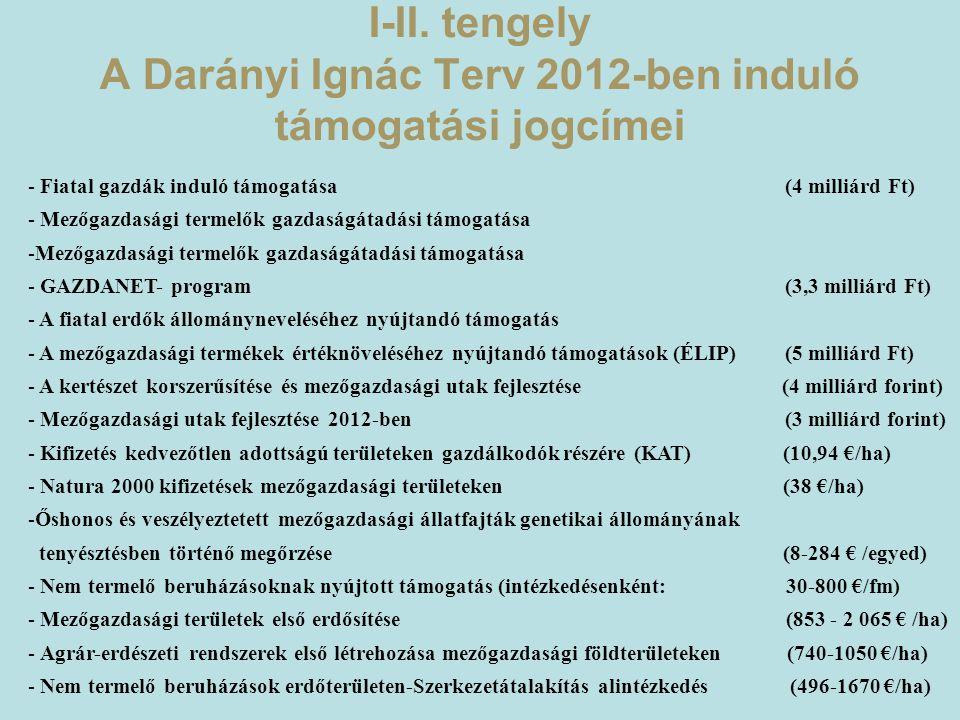 I-II. tengely A Darányi Ignác Terv 2012-ben induló támogatási jogcímei