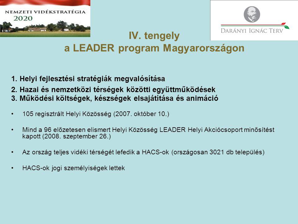 IV. tengely a LEADER program Magyarországon