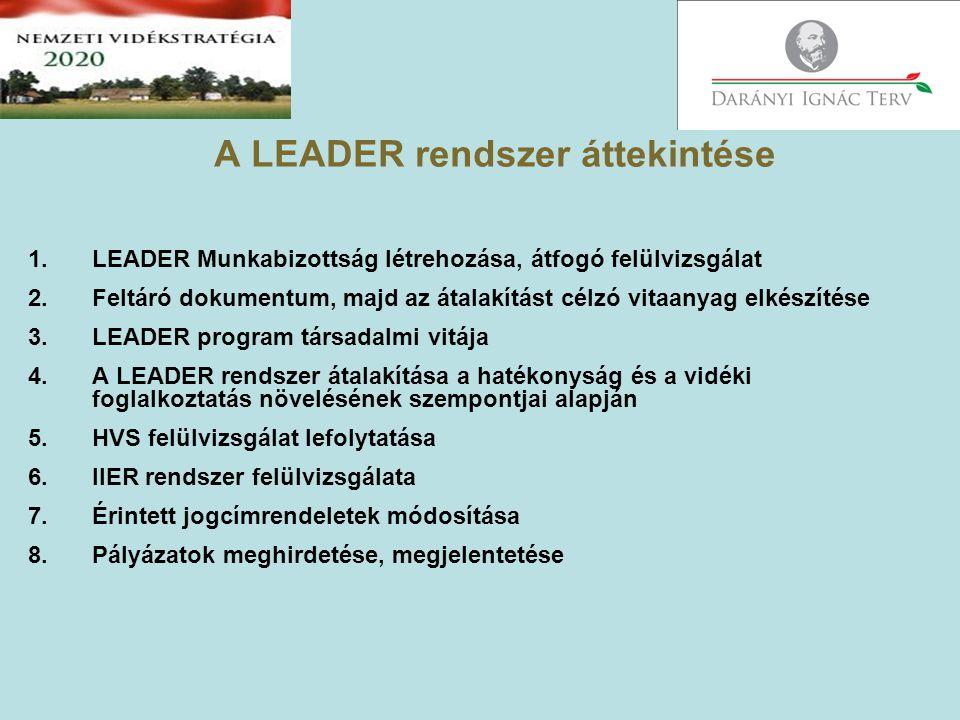 A LEADER rendszer áttekintése