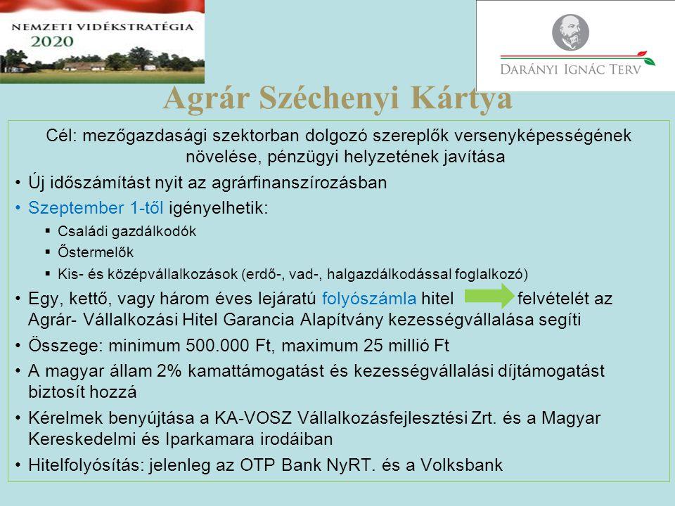 Agrár Széchenyi Kártya