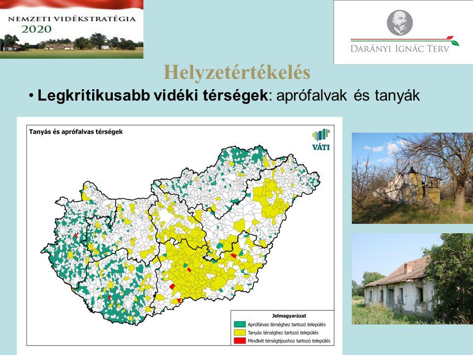 Helyzetértékelés Legkritikusabb vidéki térségek: aprófalvak és tanyák