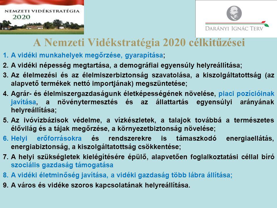 A Nemzeti Vidékstratégia 2020 célkitűzései