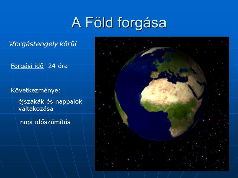 A Föld forgása forgástengely körül Forgási idő: 24 óra Következménye: