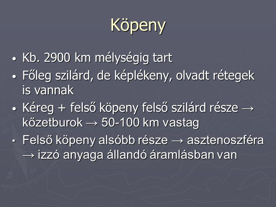 Köpeny Kb. 2900 km mélységig tart