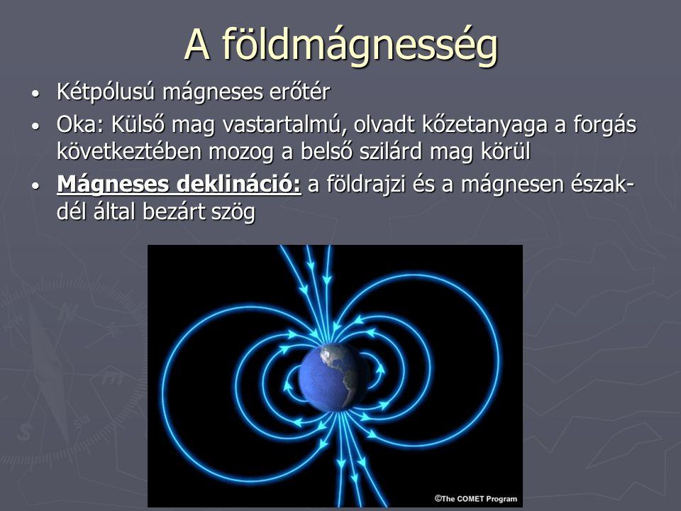 A földmágnesség Kétpólusú mágneses erőtér
