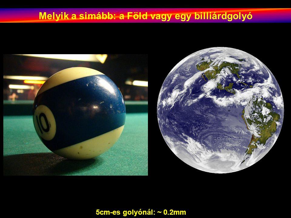 Melyik a simább: a Föld vagy egy billiárdgolyó