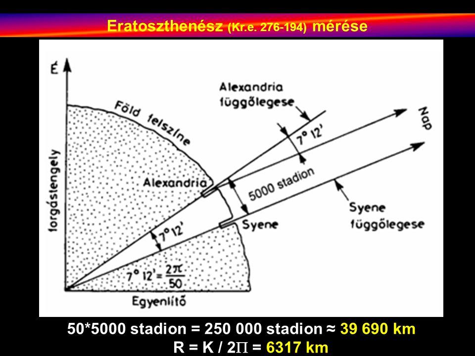 Eratoszthenész (Kr.e. 276-194) mérése