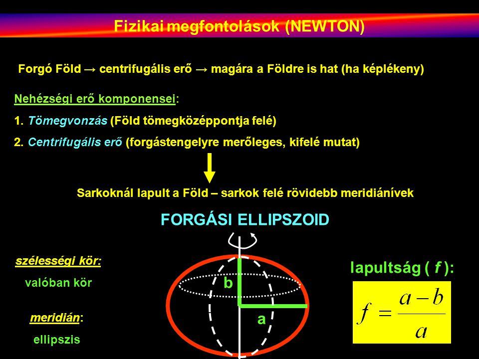 Fizikai megfontolások (NEWTON) FORGÁSI ELLIPSZOID
