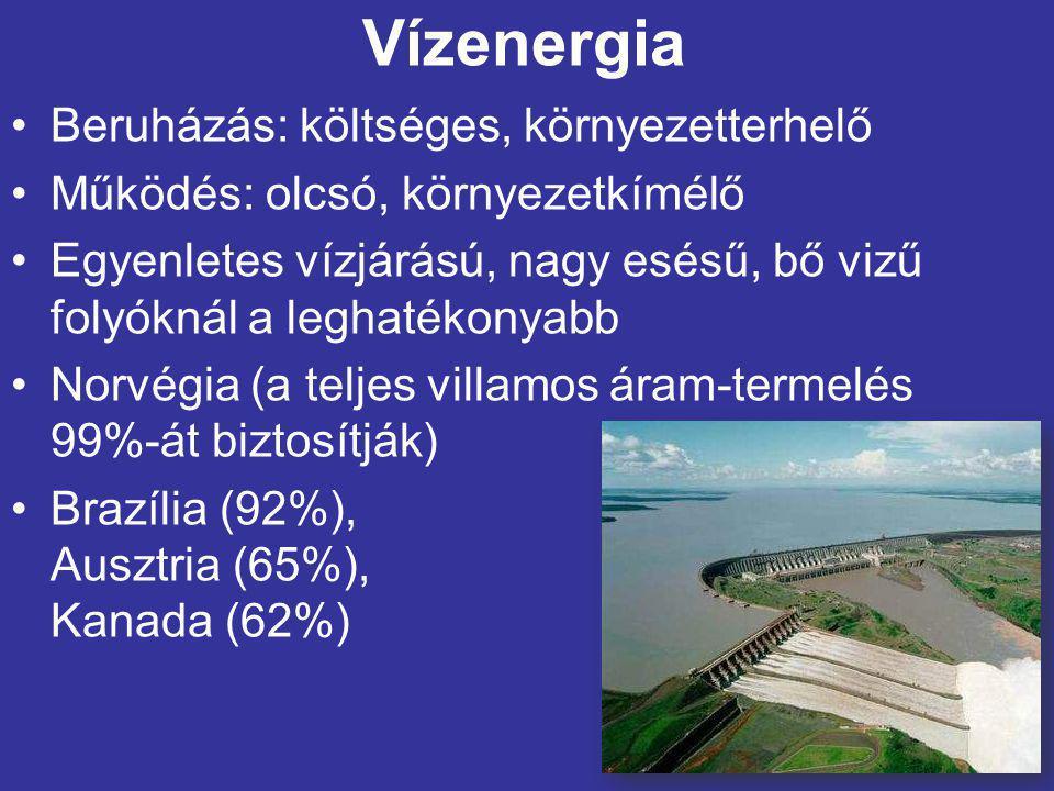 Vízenergia Beruházás: költséges, környezetterhelő