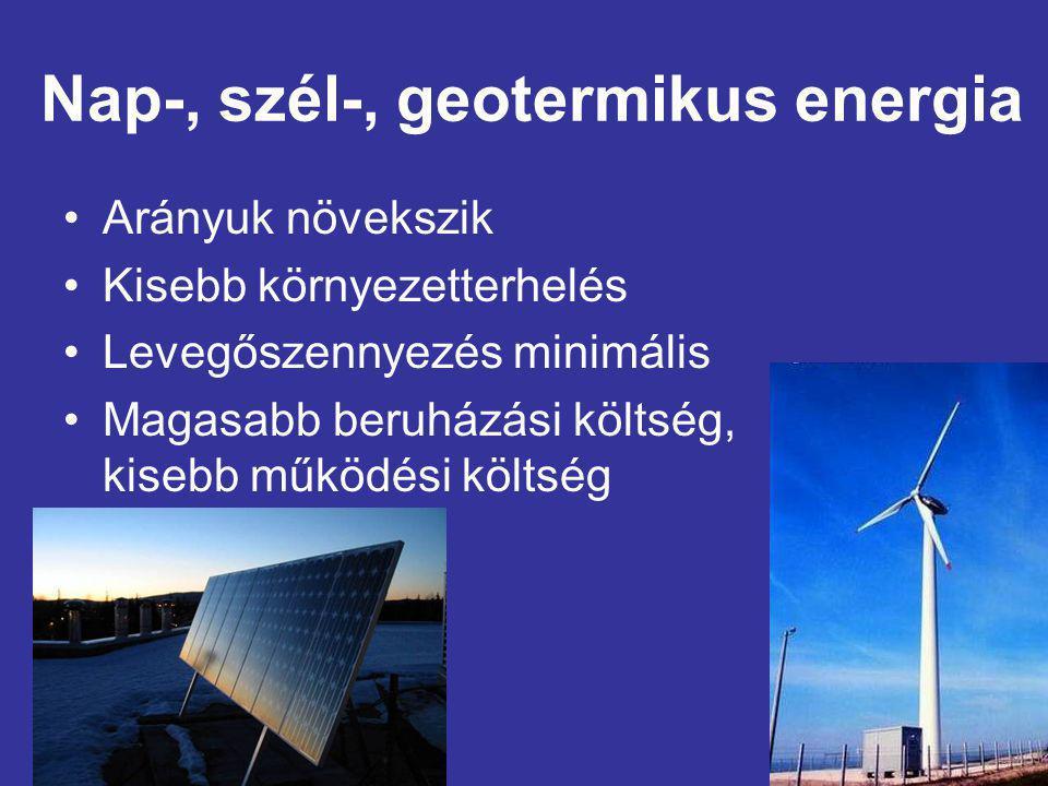 Nap-, szél-, geotermikus energia