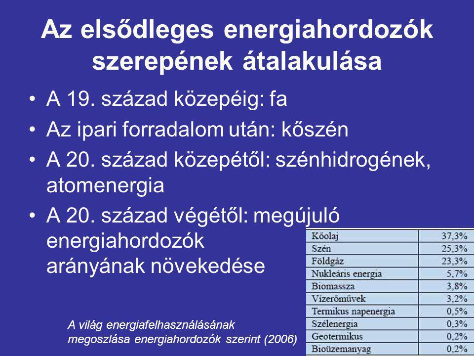 Az elsődleges energiahordozók szerepének átalakulása
