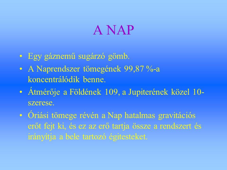 A NAP Egy gáznemű sugárzó gömb.