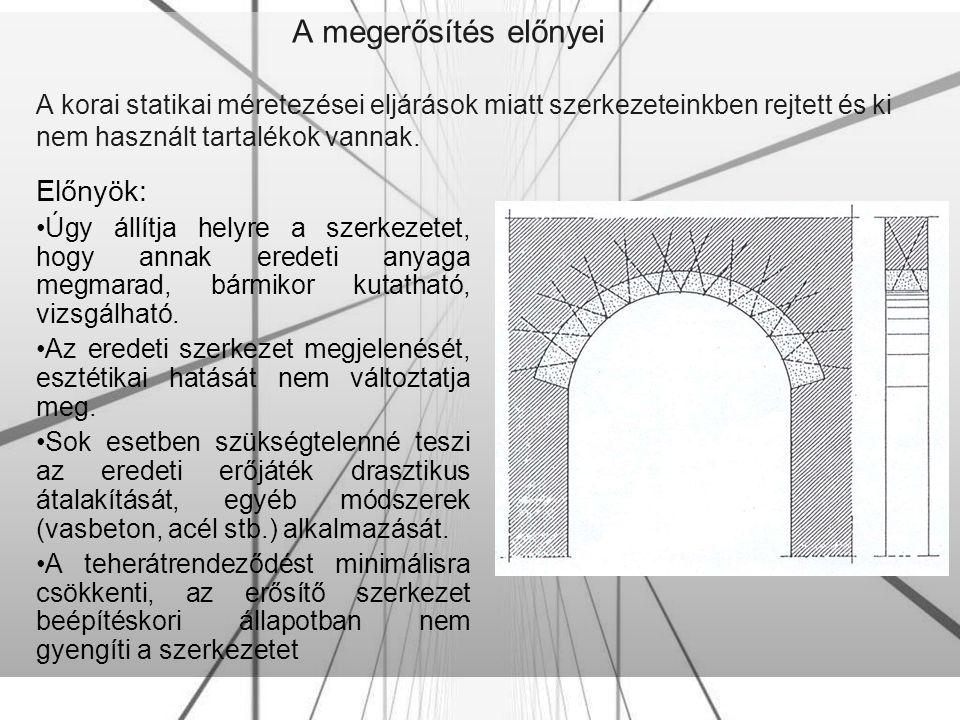 A megerősítés előnyei A korai statikai méretezései eljárások miatt szerkezeteinkben rejtett és ki nem használt tartalékok vannak.