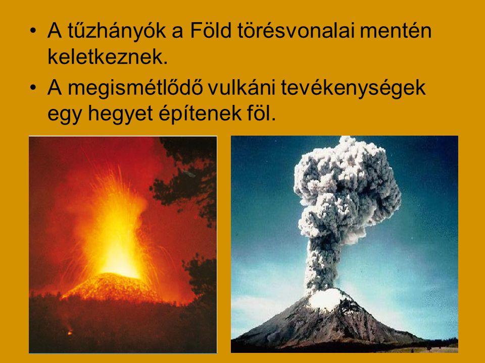 A tűzhányók a Föld törésvonalai mentén keletkeznek.