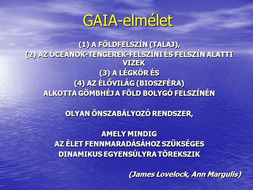 GAIA-elmélet (1) A FÖLDFELSZÍN (TALAJ),