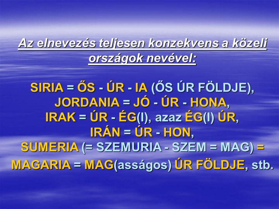 Az elnevezés teljesen konzekvens a közeli országok nevével: SIRIA = ŐS - ÚR - IA (ŐS ÚR FÖLDJE), JORDANIA = JÓ - ÚR - HONA, IRAK = ÚR - ÉG(I), azaz ÉG(I) ÚR, IRÁN = ÚR - HON, SUMERIA (= SZEMURIA - SZEM = MAG) = MAGARIA = MAG(asságos) ÚR FÖLDJE, stb.