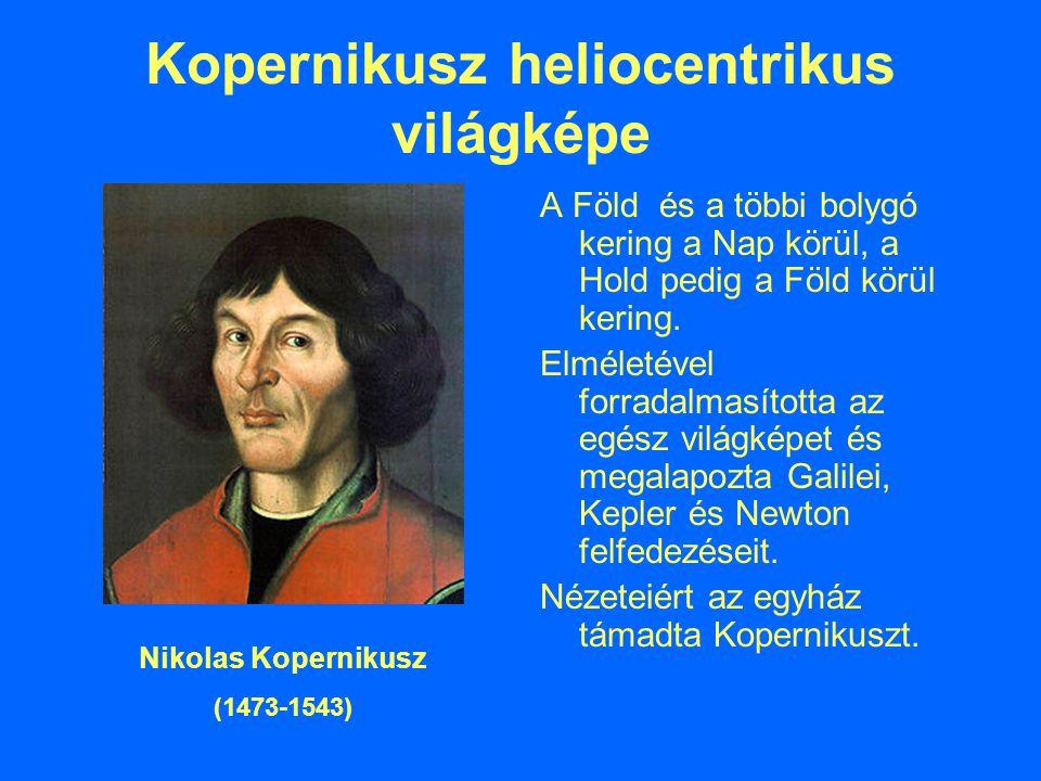 Kopernikusz heliocentrikus világképe