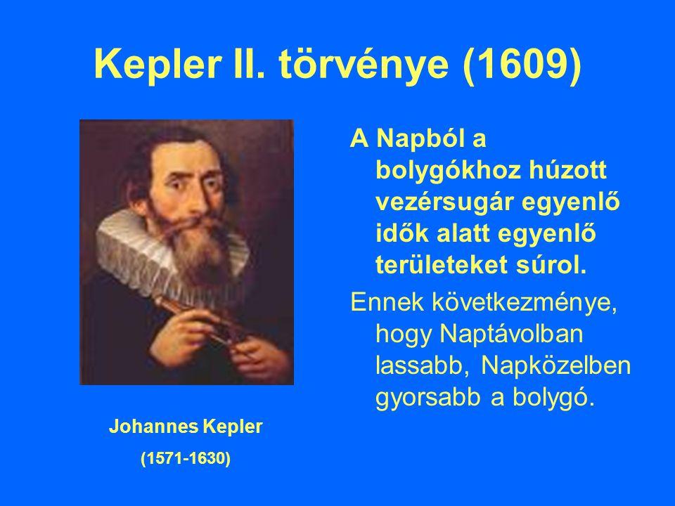 Kepler II. törvénye (1609) A Napból a bolygókhoz húzott vezérsugár egyenlő idők alatt egyenlő területeket súrol.