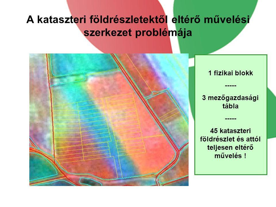 A kataszteri földrészletektől eltérő művelési szerkezet problémája