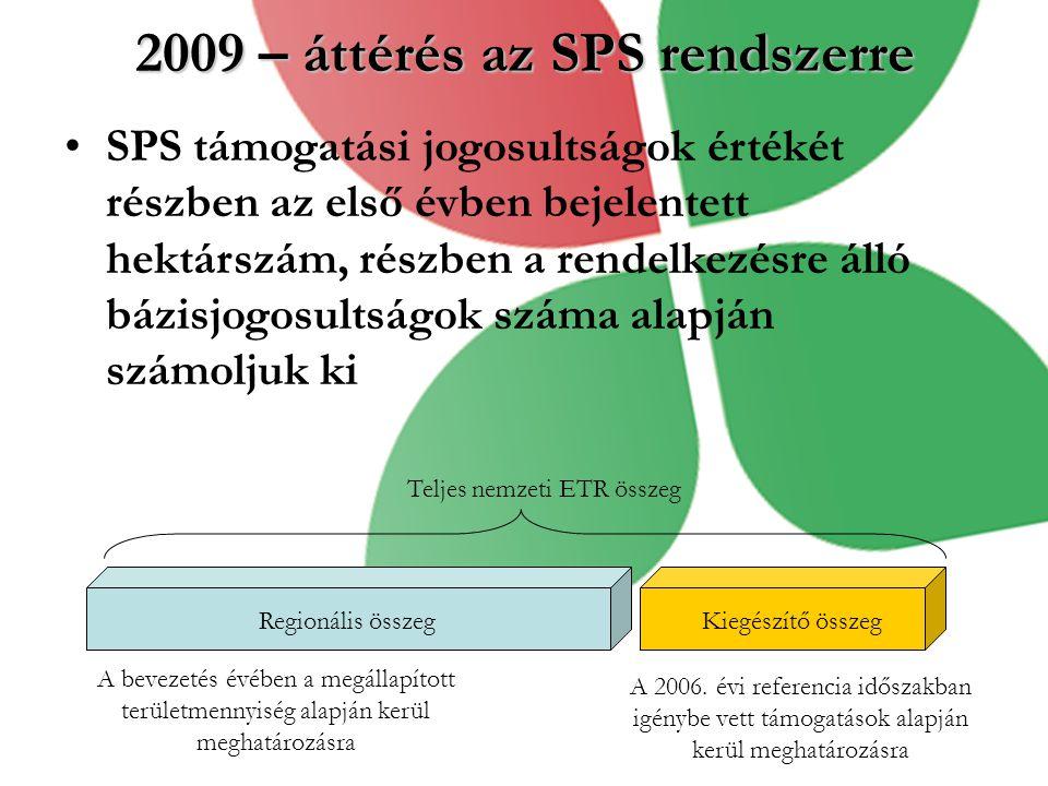 2009 – áttérés az SPS rendszerre