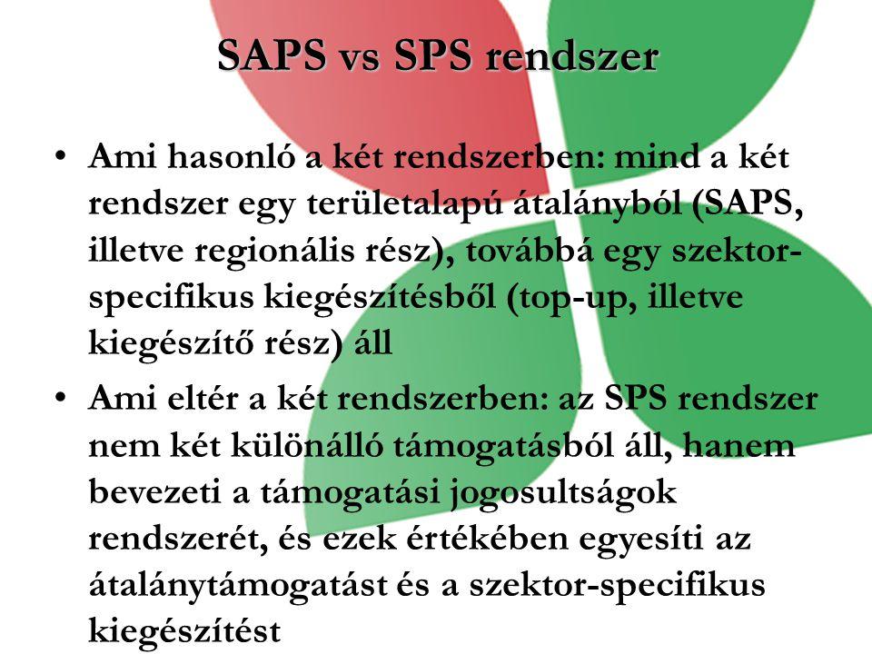 SAPS vs SPS rendszer