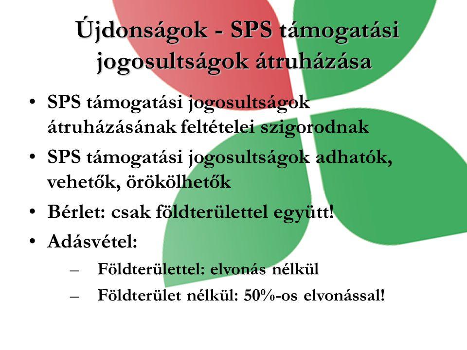 Újdonságok - SPS támogatási jogosultságok átruházása