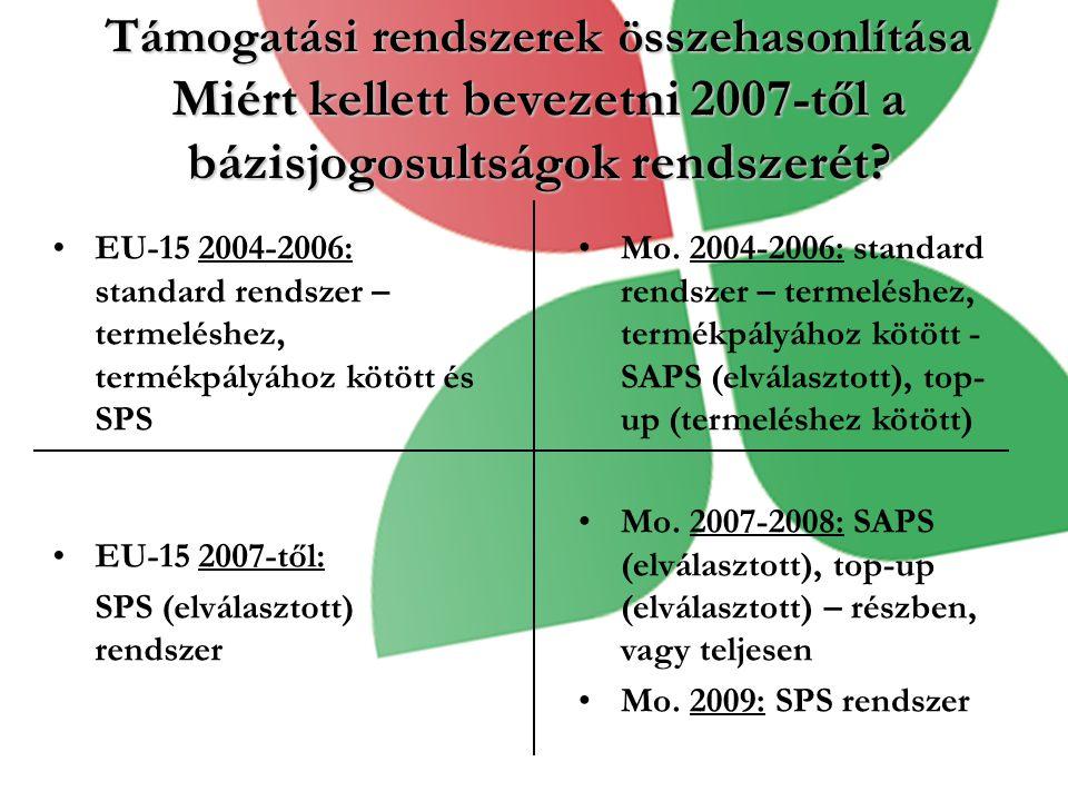 Támogatási rendszerek összehasonlítása Miért kellett bevezetni 2007-től a bázisjogosultságok rendszerét