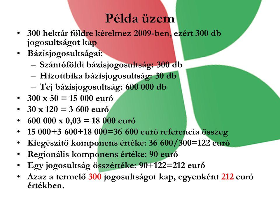 Példa üzem 300 hektár földre kérelmez 2009-ben, ezért 300 db jogosultságot kap. Bázisjogosultságai: