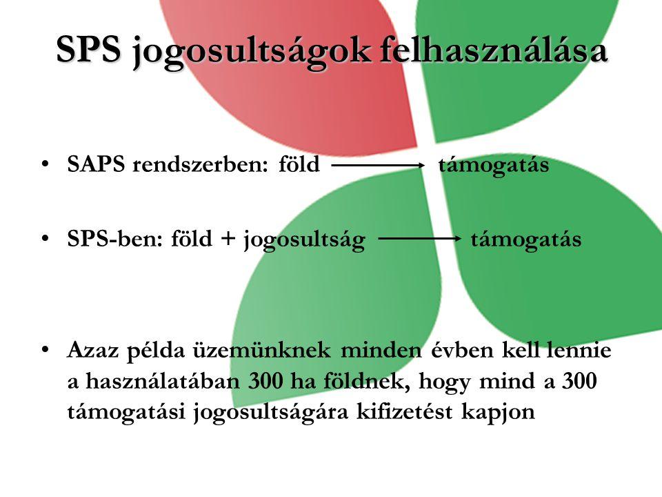 SPS jogosultságok felhasználása